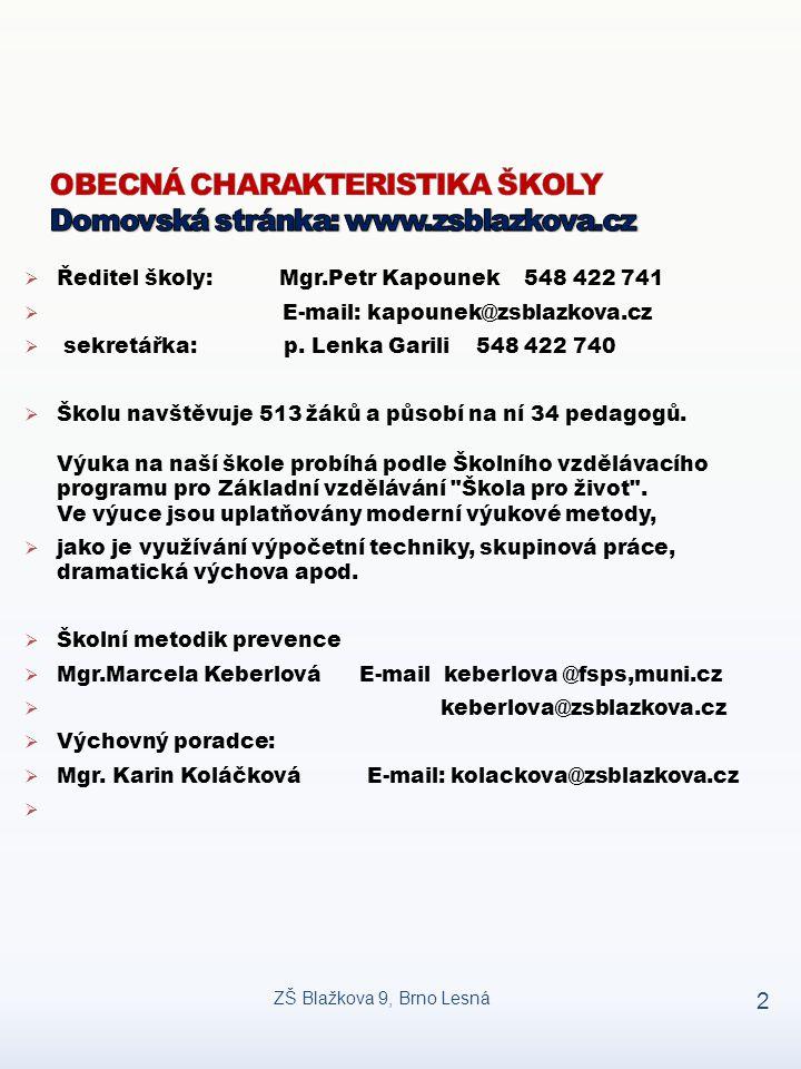  Ředitel školy: Mgr.Petr Kapounek 548 422 741  E-mail: kapounek@zsblazkova.cz  sekretářka: p. Lenka Garili 548 422 740  Školu navštěvuje 513 žáků