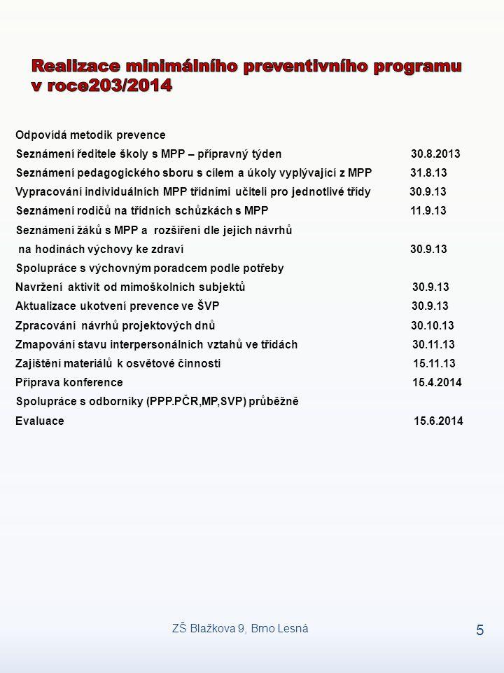 Odpovídá metodik prevence Seznámení ředitele školy s MPP – přípravný týden 30.8.2013 Seznámení pedagogického sboru s cílem a úkoly vyplývající z MPP 3