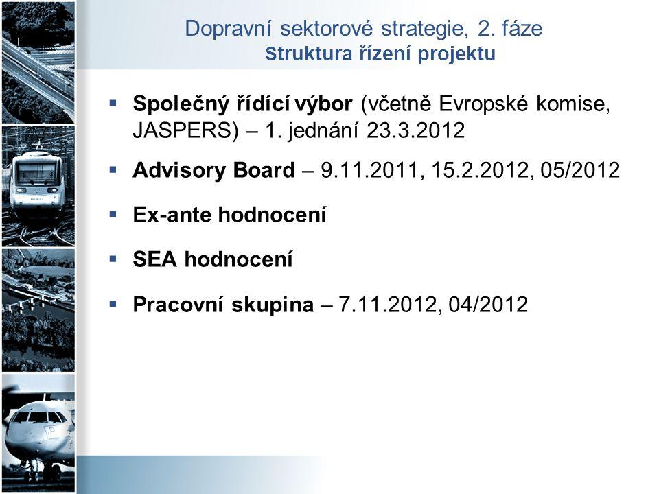  Společný řídící výbor (včetně Evropské komise, JASPERS) – 1. jednání 23.3.2012  Advisory Board – 9.11.2011, 15.2.2012, 05/2012  Ex-ante hodnocení