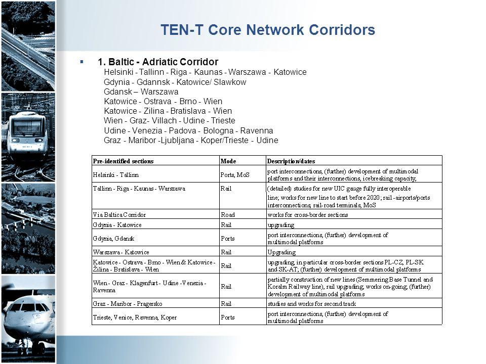 TEN-T Core Network Corridors  1. Baltic - Adriatic Corridor Helsinki - Tallinn - Riga - Kaunas - Warszawa - Katowice Gdynia - Gdannsk - Katowice/ Sla