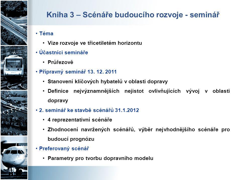 • Téma •Vize rozvoje ve třicetiletém horizontu • Účastníci semináře •Průřezově • Přípravný seminář 13. 12. 2011 •Stanovení klíčových hybatelů v oblast