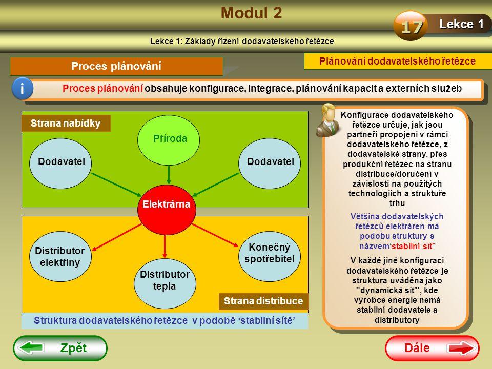 Dále Zpět Modul 2 Lekce 1: Základy řízení dodavatelského řetězce Lekce 1 17 Plánování dodavatelského řetězce Proces plánování i Proces plánování obsahuje konfigurace, integrace, plánování kapacit a externích služeb Struktura dodavatelského řetězce v podobě 'stabilní sítě' Příroda Elektrárna Dodavatel Strana nabídky Distributor elektřiny Distributor tepla Konečný spotřebitel Strana distribuce Konfigurace dodavatelského řetězce určuje, jak jsou partneři propojeni v rámci dodavatelského řetězce, z dodavatelské strany, přes produkční řetězec na stranu distribuce/doručení v závislosti na použitých technologiích a struktuře trhu Většina dodavatelských řetězců elektráren má podobu struktury s názvem'stabilní síť' V každé jiné konfiguraci dodavatelského řetězce je struktura uváděna jako dynamická síť , kde výrobce energie nemá stabilní dodavatele a distributory