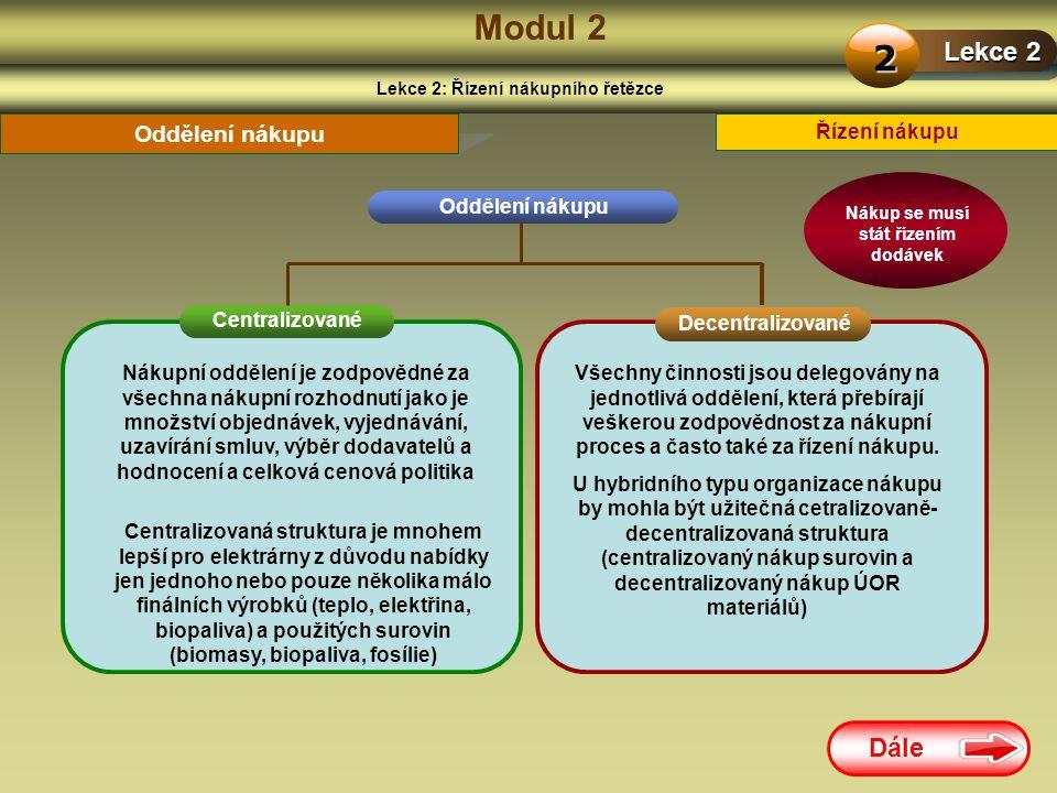Dále Modul 2 Lekce 2: Řízení nákupního řetězce Lekce 2 2 Řízení nákupu Oddělení nákupu Nákupní oddělení je zodpovědné za všechna nákupní rozhodnutí ja
