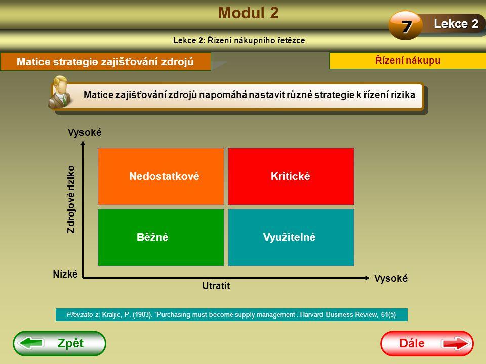 Dále Zpět Modul 2 Lekce 2: Řízení nákupního řetězce Lekce 2 7 Řízení nákupu Matice strategie zajišťování zdrojů Matice zajišťování zdrojů napomáhá nastavit různé strategie k řízení rizika Převzato z: Kraljic, P.