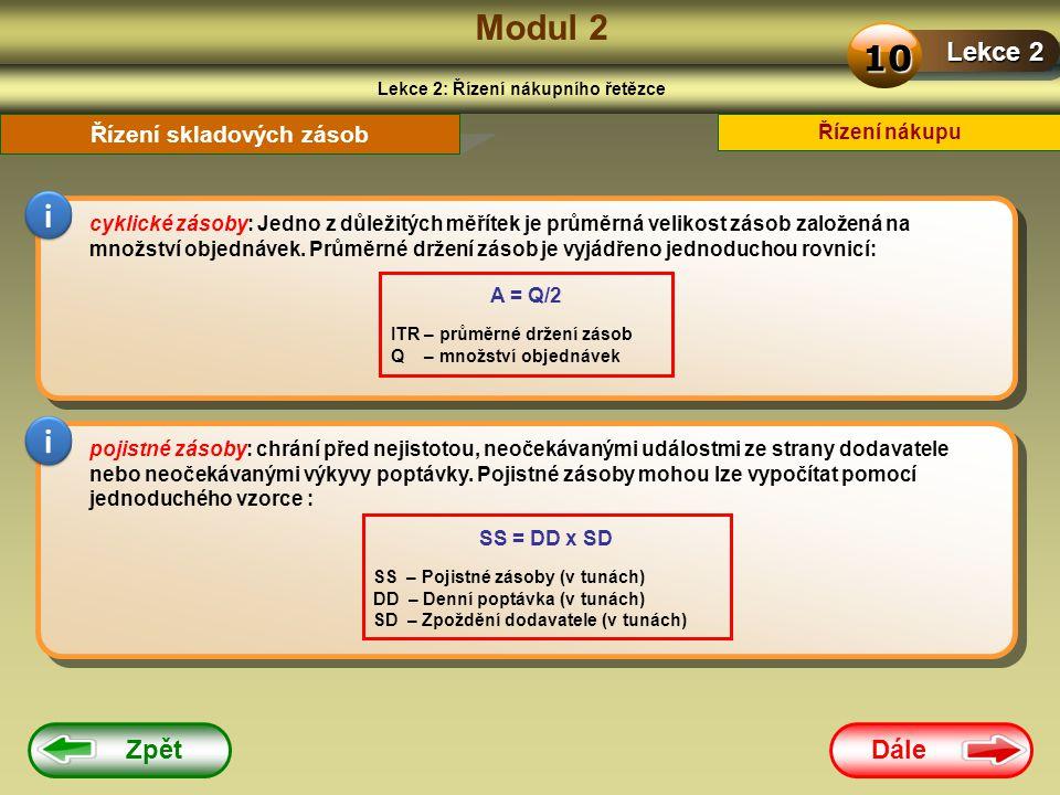 Dále Zpět Modul 2 Lekce 2: Řízení nákupního řetězce Lekce 2 10 Řízení nákupu Řízení skladových zásob i cyklické zásoby: Jedno z důležitých měřítek je průměrná velikost zásob založená na množství objednávek.