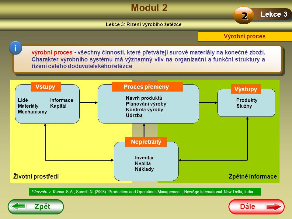 Dále Zpět Modul 2 Lekce 3: Řízení výrobího žetězce Lekce 3 2 Výrobní proces výrobní proces - všechny činnosti, které přetvářejí surové materiály na konečné zboží.
