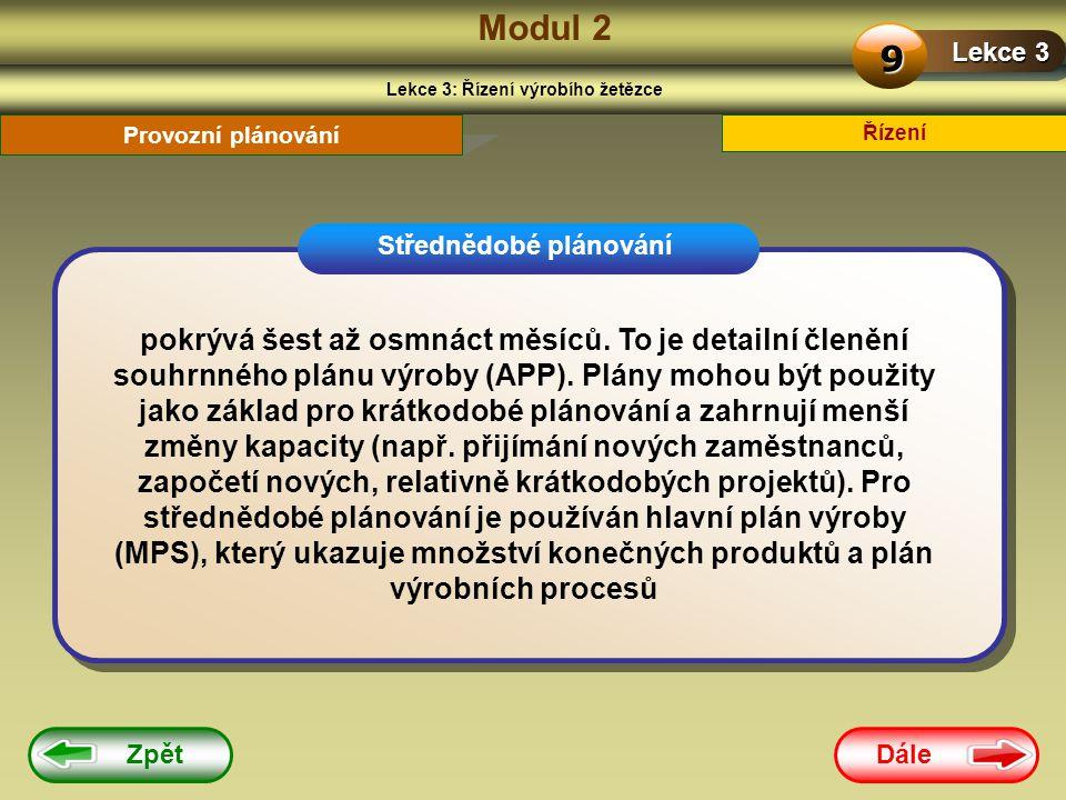 Dále Zpět Modul 2 Lekce 3: Řízení výrobího žetězce Lekce 3 9 Řízení Provozní plánování pokrývá šest až osmnáct měsíců. To je detailní členění souhrnné