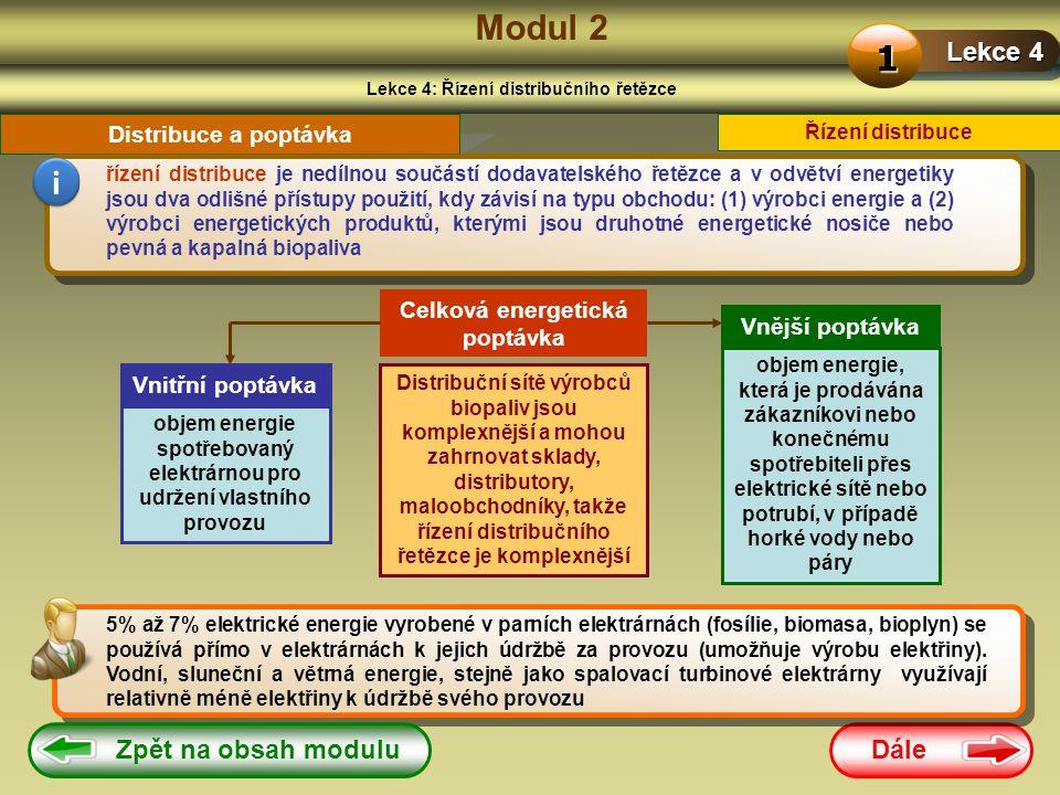 Dále Modul 2 Lekce 4: Řízení distribučního řetězce Lekce 4 1 Řízení distribuce Distribuce a poptávka řízení distribuce je nedílnou součástí dodavatelského řetězce a v odvětví energetiky jsou dva odlišné přístupy použití, kdy závisí na typu obchodu: (1) výrobci energie a (2) výrobci energetických produktů, kterými jsou druhotné energetické nosiče nebo pevná a kapalná biopaliva i Celková energetická poptávka Vnitřní poptávka Vnější poptávka objem energie spotřebovaný elektrárnou pro udržení vlastního provozu objem energie, která je prodávána zákazníkovi nebo konečnému spotřebiteli přes elektrické sítě nebo potrubí, v případě horké vody nebo páry 5% až 7% elektrické energie vyrobené v parních elektrárnách (fosílie, biomasa, bioplyn) se používá přímo v elektrárnách k jejich údržbě za provozu (umožňuje výrobu elektřiny).