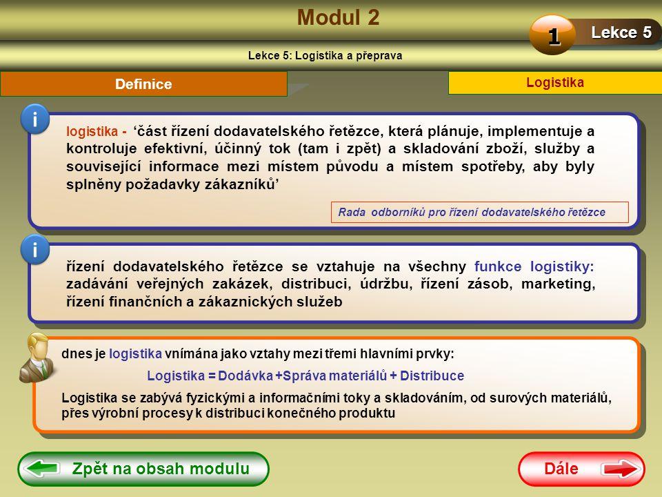 Dále Modul 2 Lekce 5: Logistika a přeprava Lekce 5 1 Logistika Definice logistika - 'část řízení dodavatelského řetězce, která plánuje, implementuje a