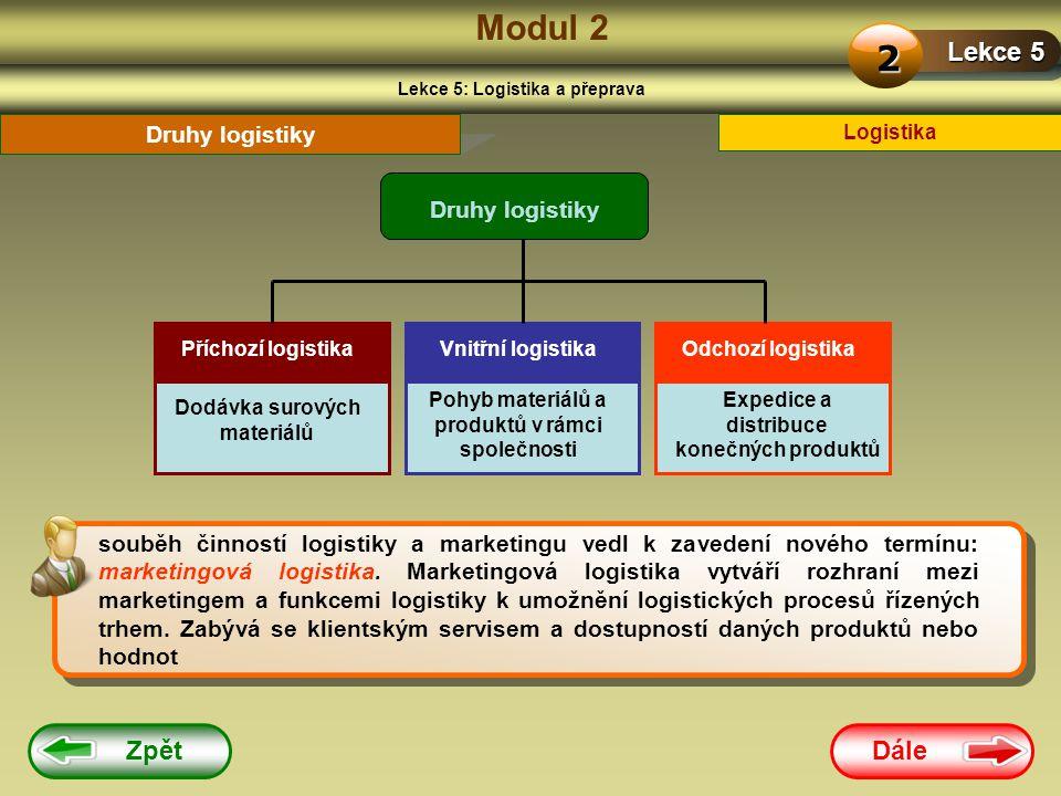 Dále Zpět Modul 2 Lekce 5: Logistika a přeprava Lekce 5 2 Logistika Druhy logistiky souběh činností logistiky a marketingu vedl k zavedení nového termínu: marketingová logistika.