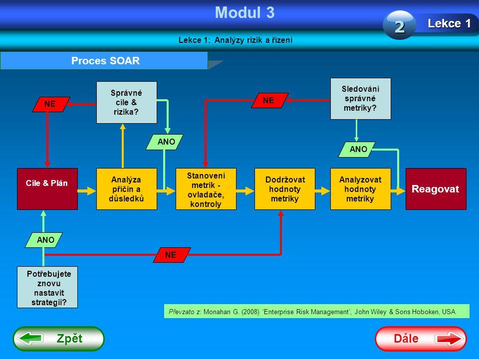 Dále Zpět Modul 3 Lekce 1: Analýzy rizik a řízení Lekce 1 2 Proces SOAR Cíle & Plán Analýza příčin a důsledků Stanovení metrik - ovladače, kontroly Dodržovat hodnoty metriky Analyzovat hodnoty metriky Reagovat Potřebujete znovu nastavit strategii.