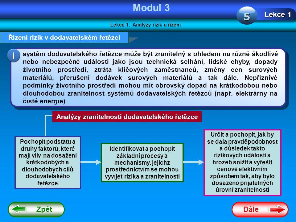 Dále Zpět Modul 3 Lekce 1: Analýzy rizik a řízení Lekce 1 5 Řízení rizik v dodavatelském řetězci systém dodavatelského řetězce může být zranitelný s o