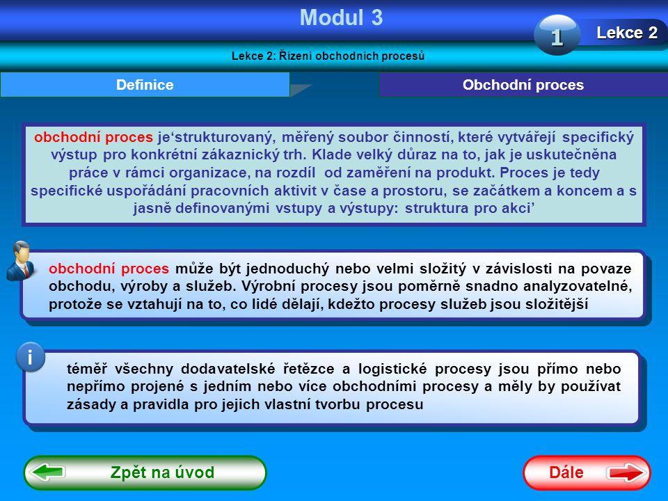 Dále Modul 3 Lekce 2: Řízení obchodních procesů Lekce 2 1 Definice téměř všechny dodavatelské řetězce a logistické procesy jsou přímo nebo nepřímo projené s jedním nebo více obchodními procesy a měly by používat zásady a pravidla pro jejich vlastní tvorbu procesu i obchodní proces může být jednoduchý nebo velmi složitý v závislosti na povaze obchodu, výroby a služeb.
