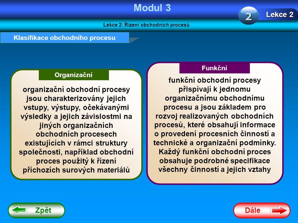 Dále Zpět Modul 3 Lekce 2: Řízení obchodních procesů Lekce 2 2 Klasifikace obchodního procesu Organizační Funkční organizační obchodní procesy jsou charakterizovány jejich vstupy, výstupy, očekávanými výsledky a jejich závislostmi na jiných organizačních obchodních procesech existujících v rámci struktury společnosti, například obchodní proces použitý k řízení příchozích surových materiálů funkční obchodní procesy přispívají k jednomu organizačnímu obchodnímu procesu a jsou základem pro rozvoj realizovaných obchodních procesů, které obsahují informace o provedení procesních činností a technické a organizační podmínky.