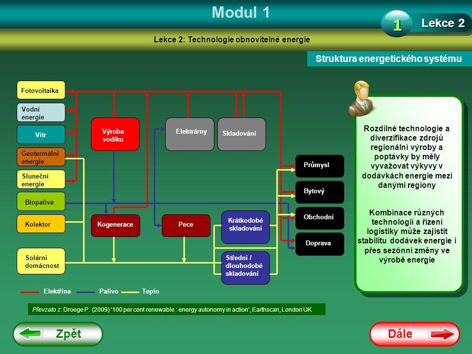Dále Zpět Modul 1 Lekce 2: Technologie obnovitelné energie Lekce 2 1 Struktura energetického systému Převzato z: Droege P.