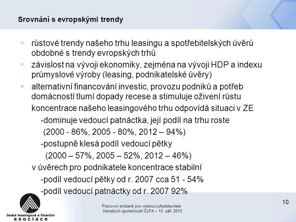 10 Srovnání s evropskými trendy  růstové trendy našeho trhu leasingu a spotřebitelských úvěrů obdobné s trendy evropských trhů  závislost na vývoji