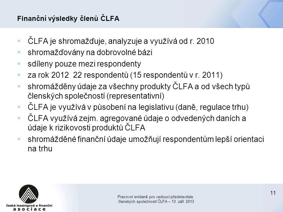 11 Finanční výsledky členů ČLFA  ČLFA je shromažďuje, analyzuje a využívá od r. 2010  shromažďovány na dobrovolné bázi  sdíleny pouze mezi responde