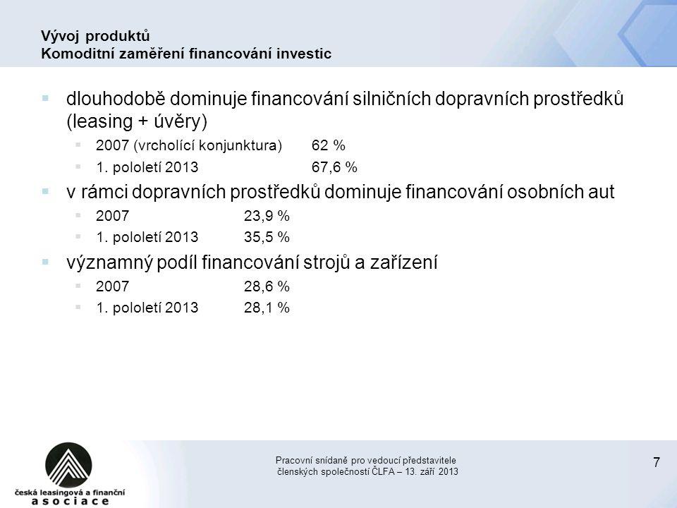 7 Vývoj produktů Komoditní zaměření financování investic  dlouhodobě dominuje financování silničních dopravních prostředků (leasing + úvěry)  2007 (