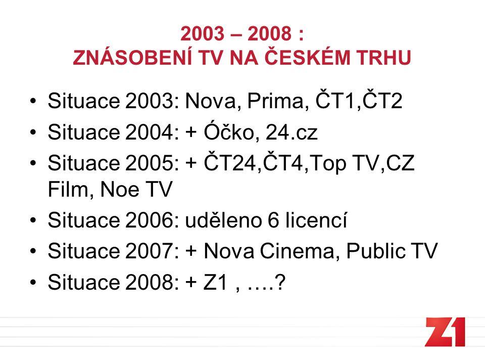 2003 – 2008 : ZNÁSOBENÍ TV NA ČESKÉM TRHU •Situace 2003: Nova, Prima, ČT1,ČT2 •Situace 2004: + Óčko, 24.cz •Situace 2005: + ČT24,ČT4,Top TV,CZ Film, Noe TV •Situace 2006: uděleno 6 licencí •Situace 2007: + Nova Cinema, Public TV •Situace 2008: + Z1, ….