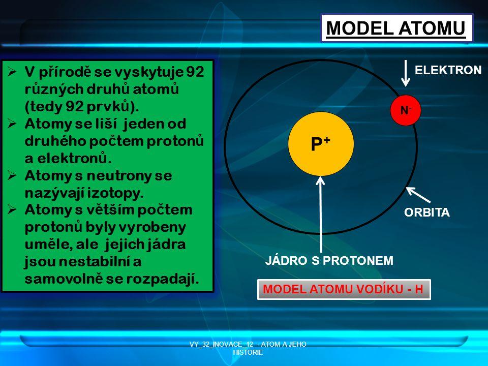 A T O M Definice – atom je nejmenší částice hmoty, která se dále v chemii nedělí.