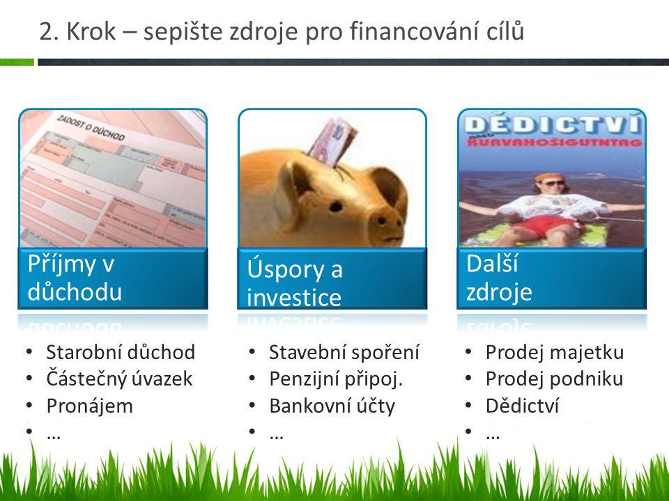 2. Krok – sepište zdroje pro financování cílů • Starobní důchod • Částečný úvazek • Pronájem • … • Stavební spoření • Penzijní připoj. • Bankovní účty