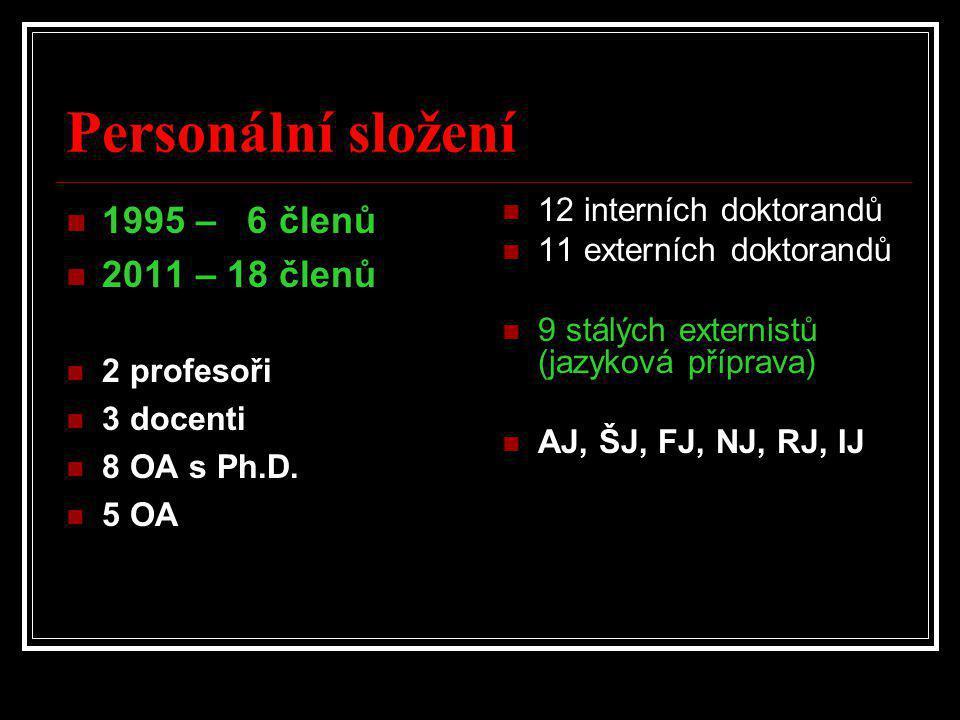Personální složení  1995 – 6 členů  2011 – 18 členů  2 profesoři  3 docenti  8 OA s Ph.D.  5 OA  12 interních doktorandů  11 externích doktora