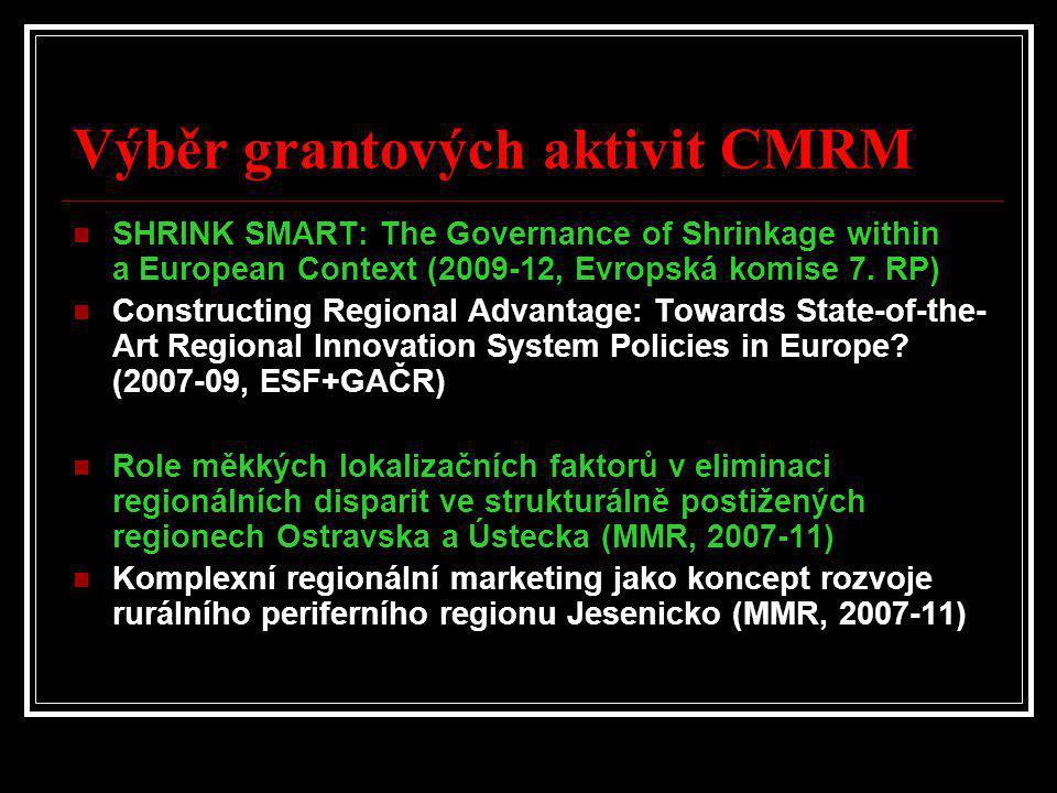 Výběr grantových aktivit CMRM  SHRINK SMART: The Governance of Shrinkage within a European Context (2009-12, Evropská komise 7. RP)  Constructing Re