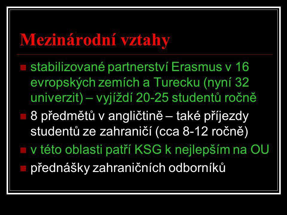 Mezinárodní vztahy  stabilizované partnerství Erasmus v 16 evropských zemích a Turecku (nyní 32 univerzit) – vyjíždí 20-25 studentů ročně  8 předmětů v angličtině – také příjezdy studentů ze zahraničí (cca 8-12 ročně)  v této oblasti patří KSG k nejlepším na OU  přednášky zahraničních odborníků