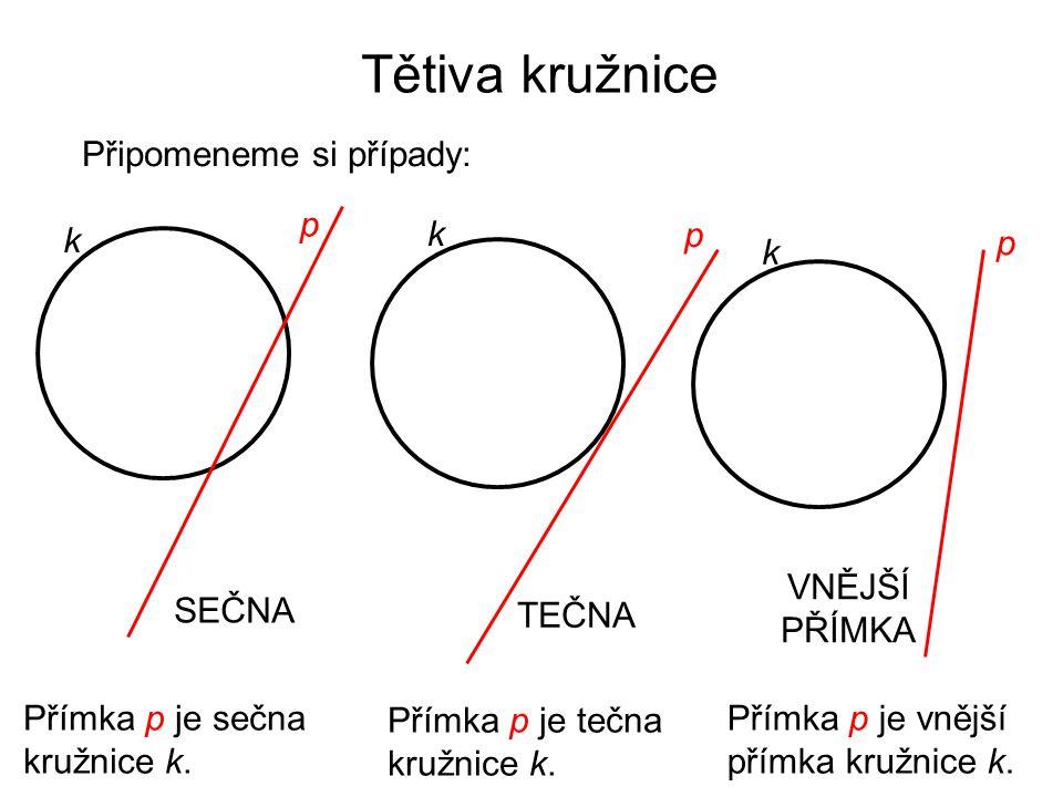 Tětiva kružnice Připomeneme si případy: p k k p k p SEČNA Přímka p je sečna kružnice k. TEČNA Přímka p je tečna kružnice k. VNĚJŠÍ PŘÍMKA Přímka p je