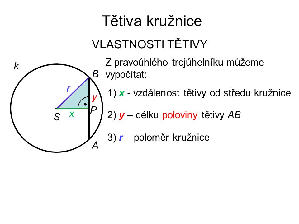 Tětiva kružnice VLASTNOSTI TĚTIVY k Z pravoúhlého trojúhelníku můžeme vypočítat: B A + S x r P y 1) x - vzdálenost tětivy od středu kružnice 2) y – dé