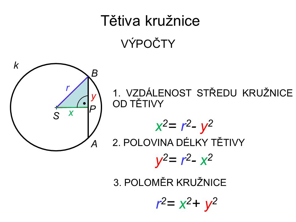 Tětiva kružnice VÝPOČTY k B A + S x r P y x 2 = r 2 - y 2 y 2 = r 2 - x 2 r 2 = x 2 + y 2 1. VZDÁLENOST STŘEDU KRUŽNICE OD TĚTIVY 2. POLOVINA DÉLKY TĚ