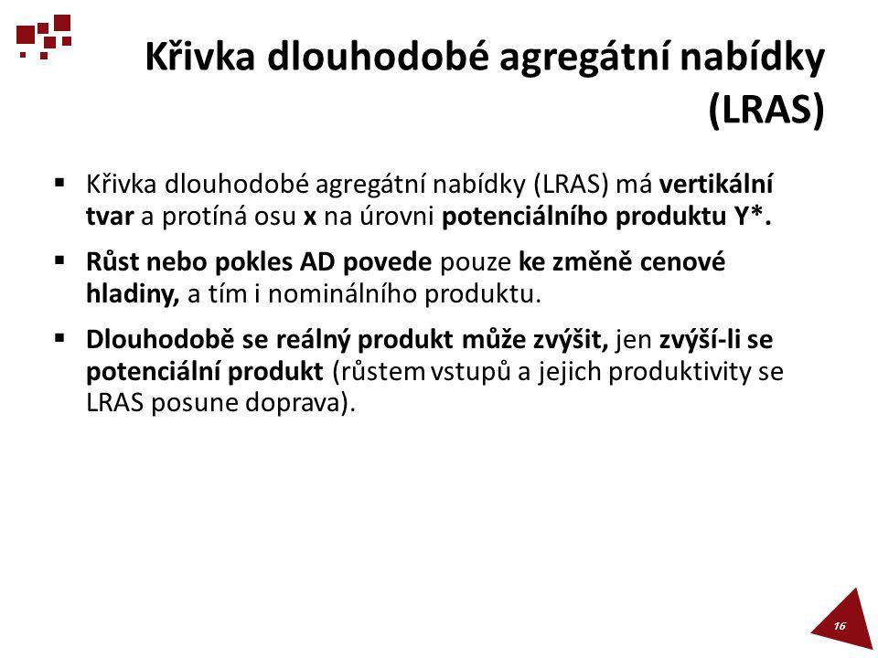 Křivka dlouhodobé agregátní nabídky (LRAS)  Křivka dlouhodobé agregátní nabídky (LRAS) má vertikální tvar a protíná osu x na úrovni potenciálního pro