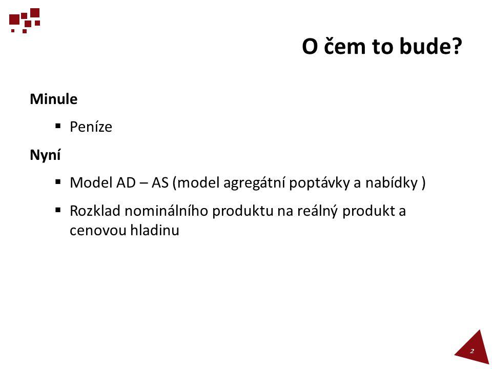 O čem to bude? Minule  Peníze Nyní  Model AD – AS (model agregátní poptávky a nabídky )  Rozklad nominálního produktu na reálný produkt a cenovou h