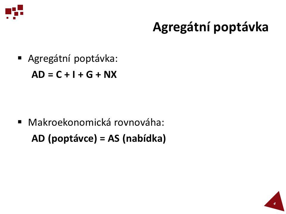 Agregátní poptávka  Agregátní poptávka: AD = C + I + G + NX  Makroekonomická rovnováha: AD (poptávce) = AS (nabídka) 4