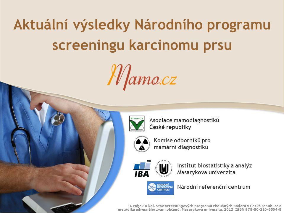 Věková struktura pojištěnek s vykázaným výkonem Počet výkonů Screeningová mamografie (kód 89221, ženy, roky 2010-2011, N = 1 057 266) Věk při vyšetření Diagnostická mamografie (kód 89179, ženy, rok 2011, N = 131 500) Základní cílová populace screeningového programu ženy ve věku 45-69 let Počet výkonů Zdroj dat: Národní referenční centrum