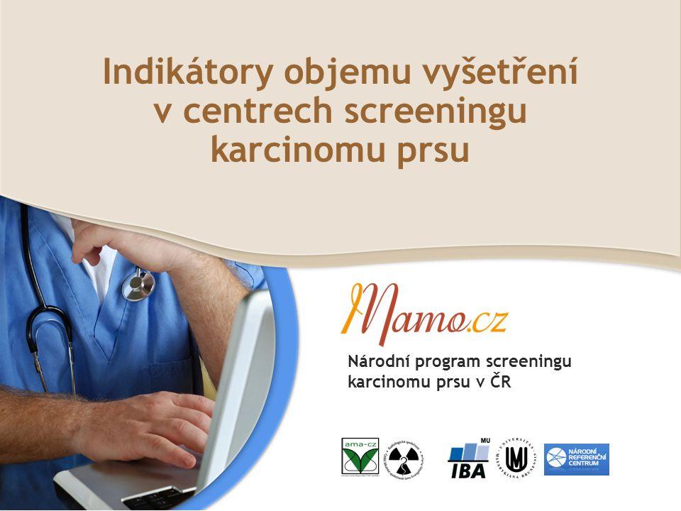 Indikátory objemu vyšetření v centrech screeningu karcinomu prsu Národní program screeningu karcinomu prsu v ČR