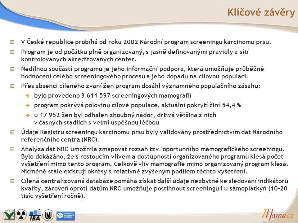 Klíčové závěry  V České republice probíhá od roku 2002 Národní program screeningu karcinomu prsu.  Program je od počátku plně organizovaný, s jasně