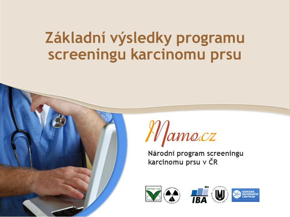 Pokrytí cílové populace screeningu v okresech Zpětně - výsledky v předchozím roce Pokrytí v procentech Celkové pokrytí: 49,5 % (v okresech 14,8–73,9 %) Ženy, 45-69 let Screeningová mamografie: 89221 (2009-2010, N = 871 442 vyšetření) Zdroj dat: Národní referenční centrum