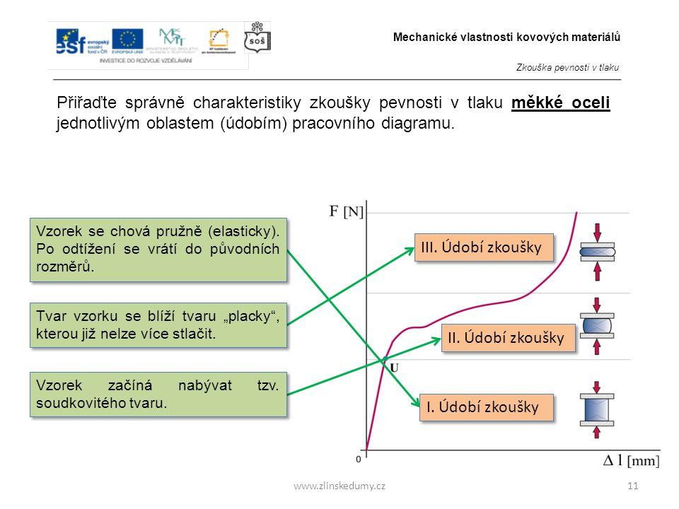 www.zlinskedumy.cz11 Přiřaďte správně charakteristiky zkoušky pevnosti v tlaku měkké oceli jednotlivým oblastem (údobím) pracovního diagramu.