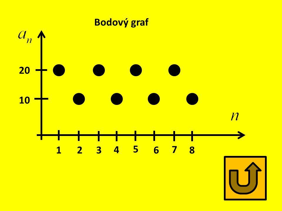 1 4 2 6 3 7 5 20 8 10 Bodový graf