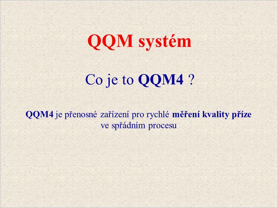 QQM systém Co je to QQM4 .