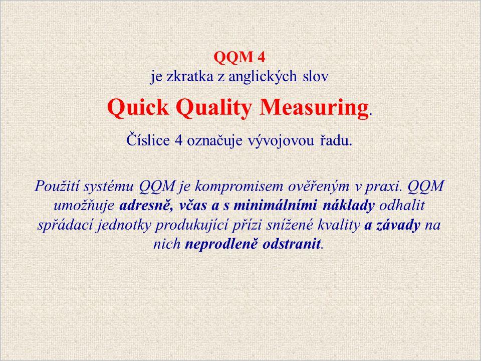 QQM 4 je zkratka z anglických slov Quick Quality Measuring.