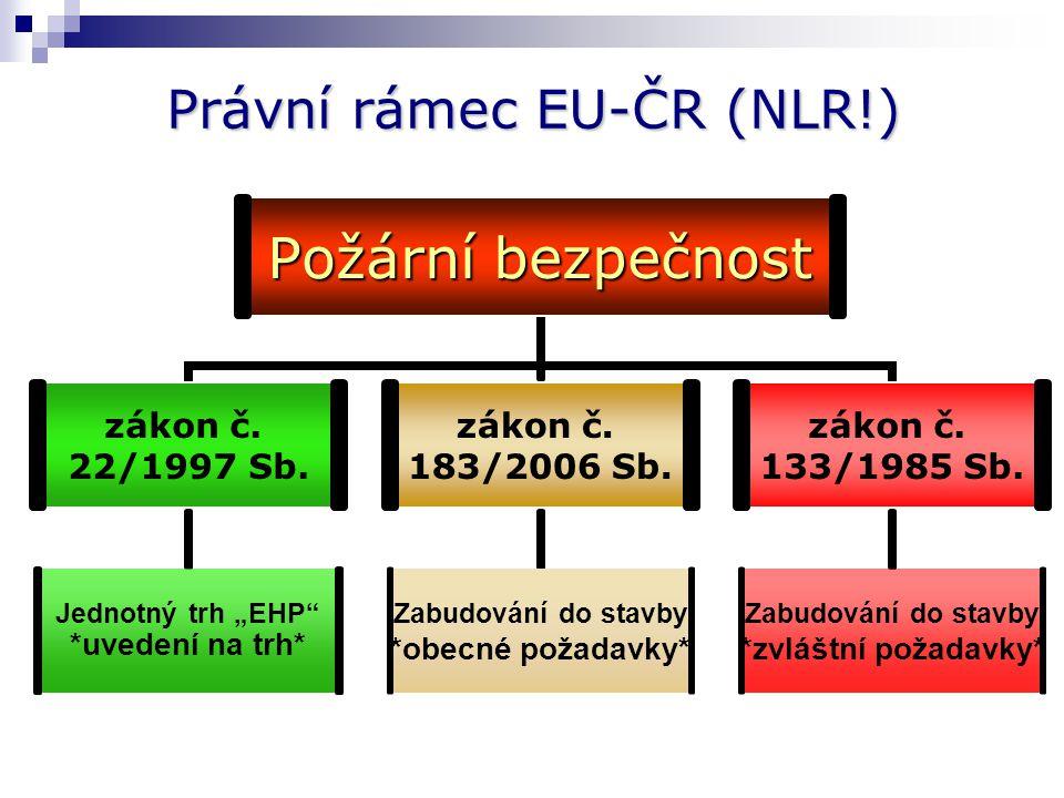 Právní rámec EU-ČR (NLR!) Požární bezpečnost zákon č.