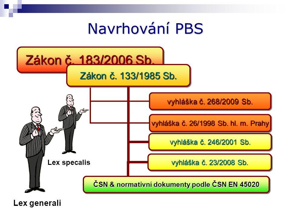 Navrhování PBS vyhláška č.268/2009 Sb. vyhláška č.