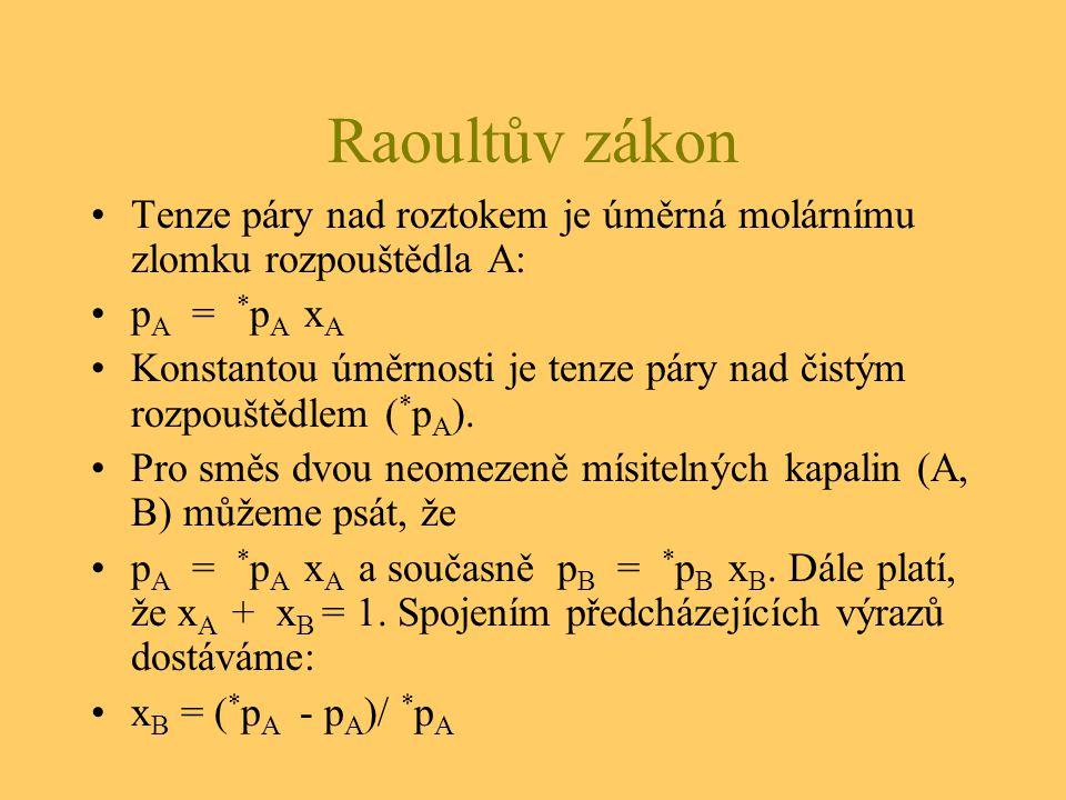 Raoultův zákon •Tenze páry nad roztokem je úměrná molárnímu zlomku rozpouštědla A: •p A = * p A x A •Konstantou úměrnosti je tenze páry nad čistým roz