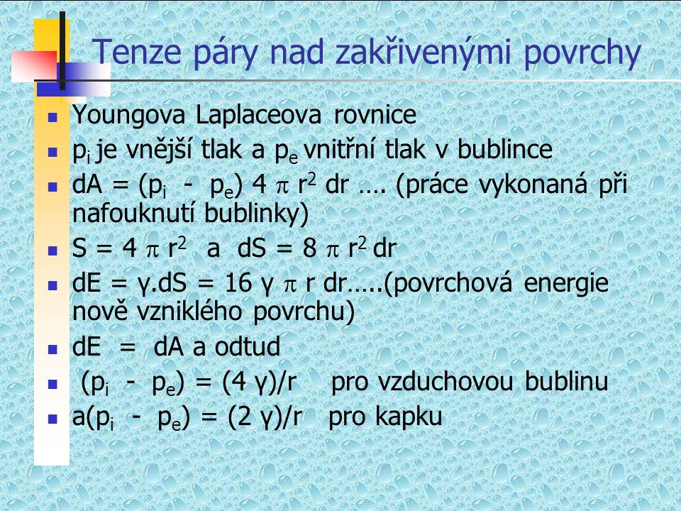 Tenze páry nad zakřivenými povrchy  Youngova Laplaceova rovnice  p i je vnější tlak a p e vnitřní tlak v bublince  dA = (p i - p e ) 4  r 2 dr ….