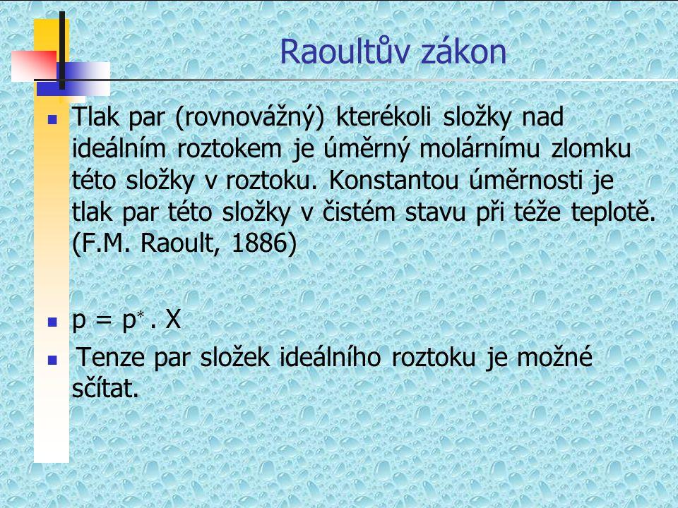 Raoultův zákon  Tlak par (rovnovážný) kterékoli složky nad ideálním roztokem je úměrný molárnímu zlomku této složky v roztoku.