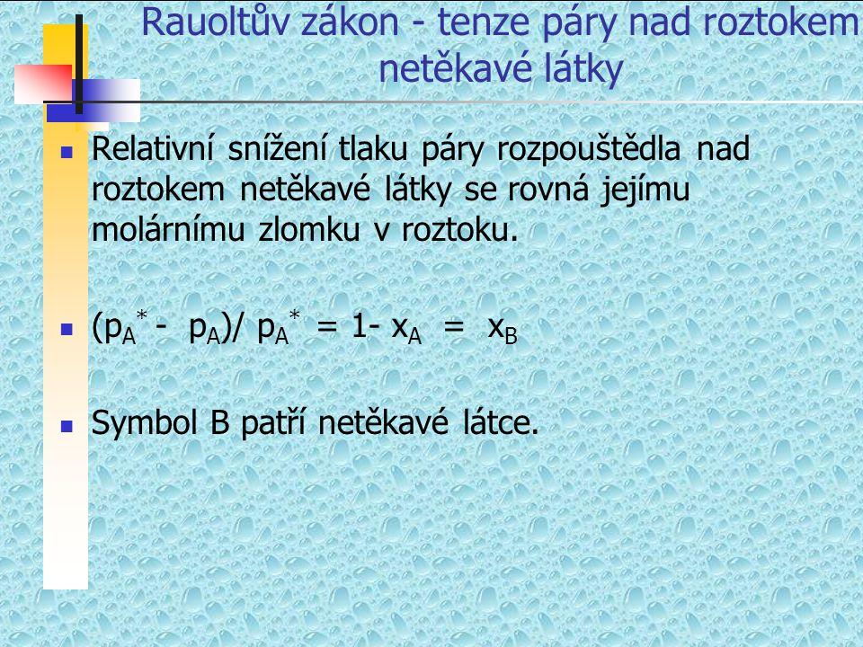 Rauoltův zákon - tenze páry nad roztokem netěkavé látky  Relativní snížení tlaku páry rozpouštědla nad roztokem netěkavé látky se rovná jejímu molárnímu zlomku v roztoku.