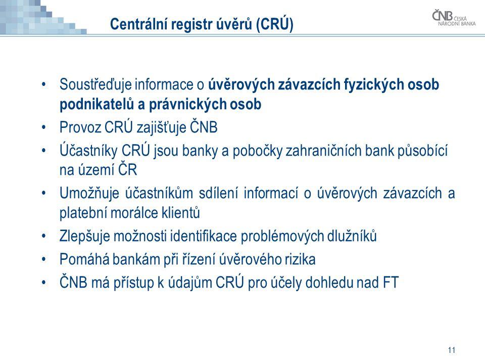 11 Centrální registr úvěrů (CRÚ) •Soustřeďuje informace o úvěrových závazcích fyzických osob podnikatelů a právnických osob •Provoz CRÚ zajišťuje ČNB