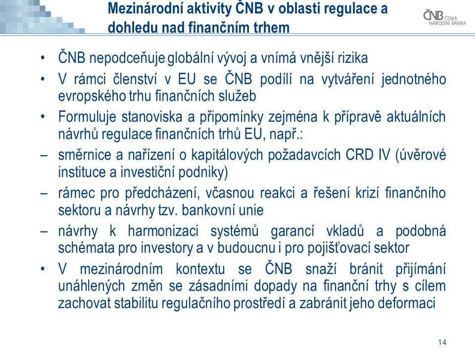 14 Mezinárodní aktivity ČNB v oblasti regulace a dohledu nad finančním trhem •ČNB nepodceňuje globální vývoj a vnímá vnější rizika •V rámci členství v